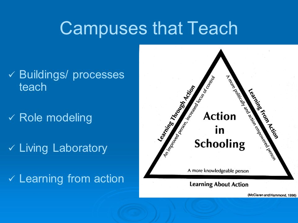 Campuses that Teach Buildings/ processes teach Role modeling Living Laboratory Learning from action