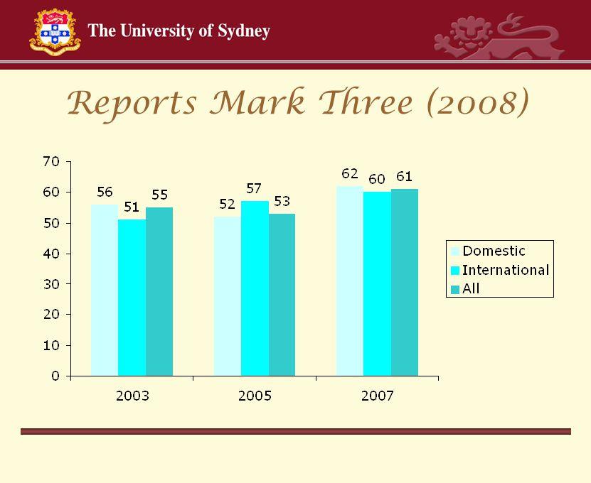 Reports Mark Three (2008)