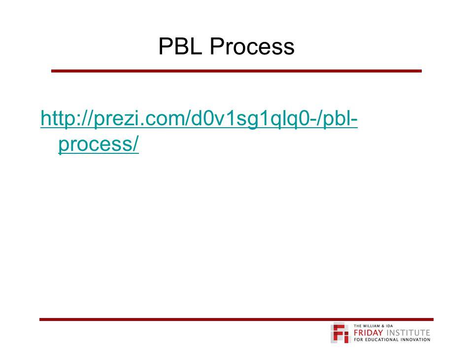 PBL Process http://prezi.com/d0v1sg1qlq0-/pbl- process/