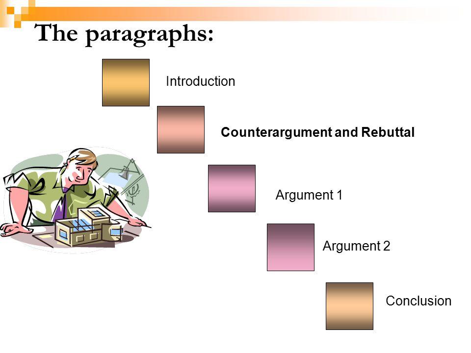 Introduction Argument 1 Argument 2 Conclusion Counterargument and Rebuttal or: