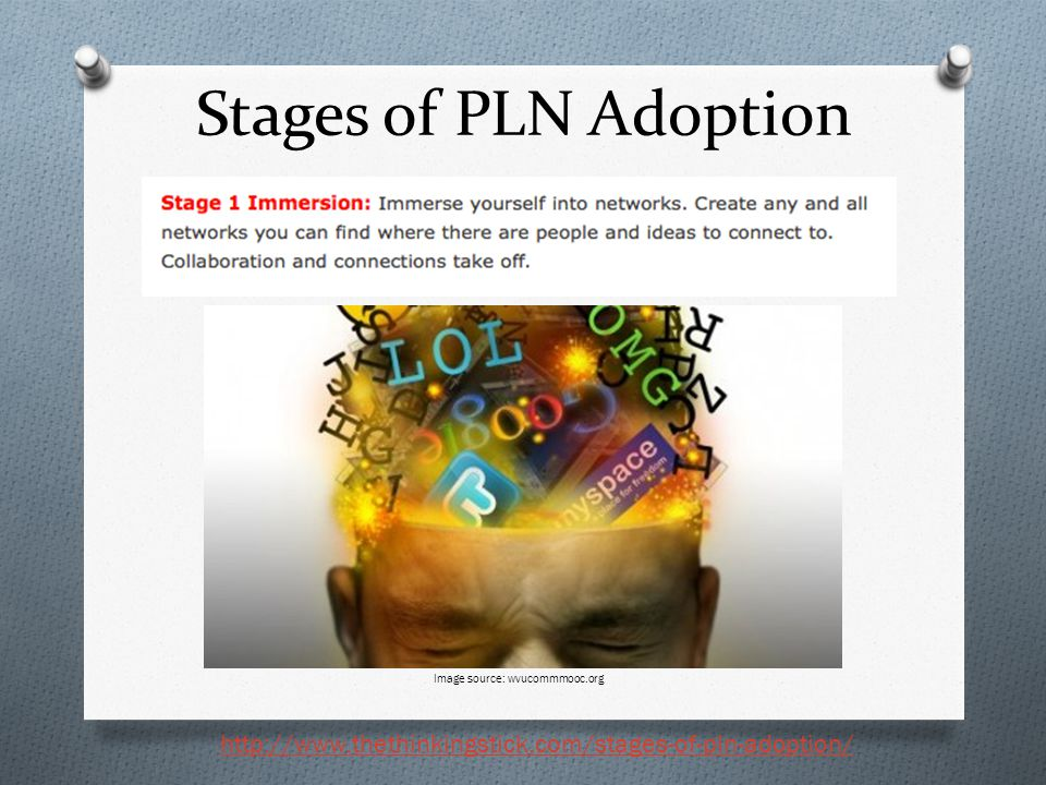 Stages of PLN Adoption http://www.thethinkingstick.com/stages-of-pln-adoption/ Image source: wvucommmooc.org