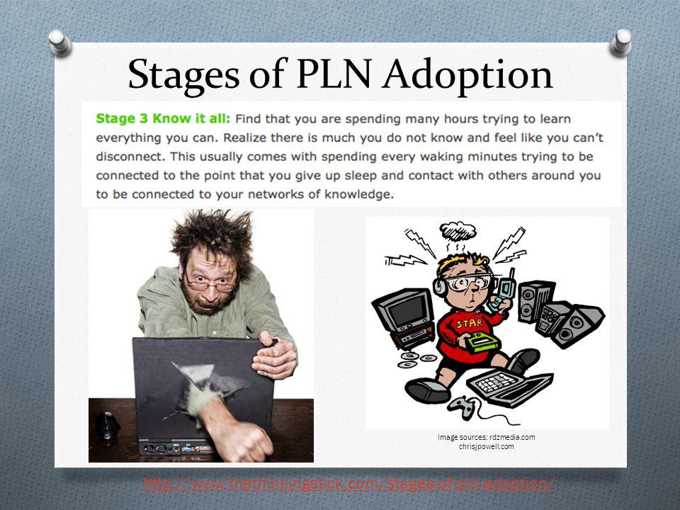 Stages of PLN Adoption http://www.thethinkingstick.com/stages-of-pln-adoption/ Image sources: rdzmedia.com chrisjpowell.com