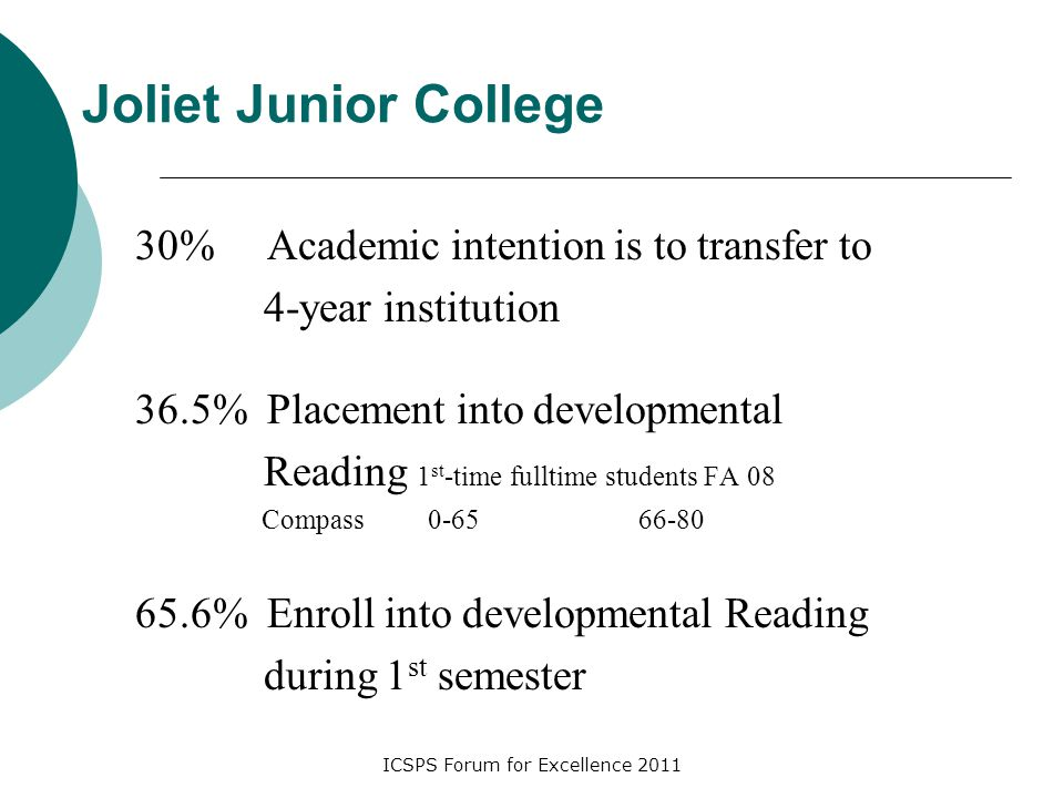 ICSPS Forum for Excellence 2011 Joliet Junior College 30% Academic intention is to transfer to 4-year institution 36.5% Placement into developmental R