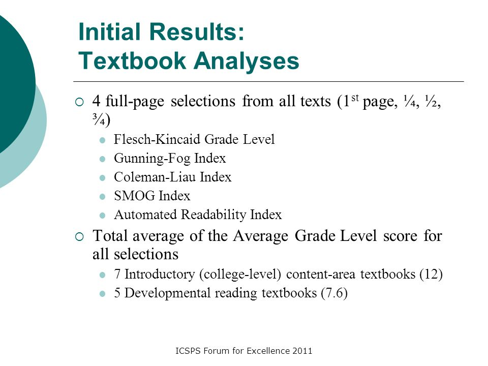 ICSPS Forum for Excellence 2011 Initial Results: Textbook Analyses  4 full-page selections from all texts (1 st page, ¼, ½, ¾) Flesch-Kincaid Grade L