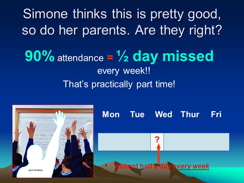 Simone thinks this is pretty good, so do her parents. Are they right? 90% attendance = ½ day missed every week!! That's practically part time! MonTueW