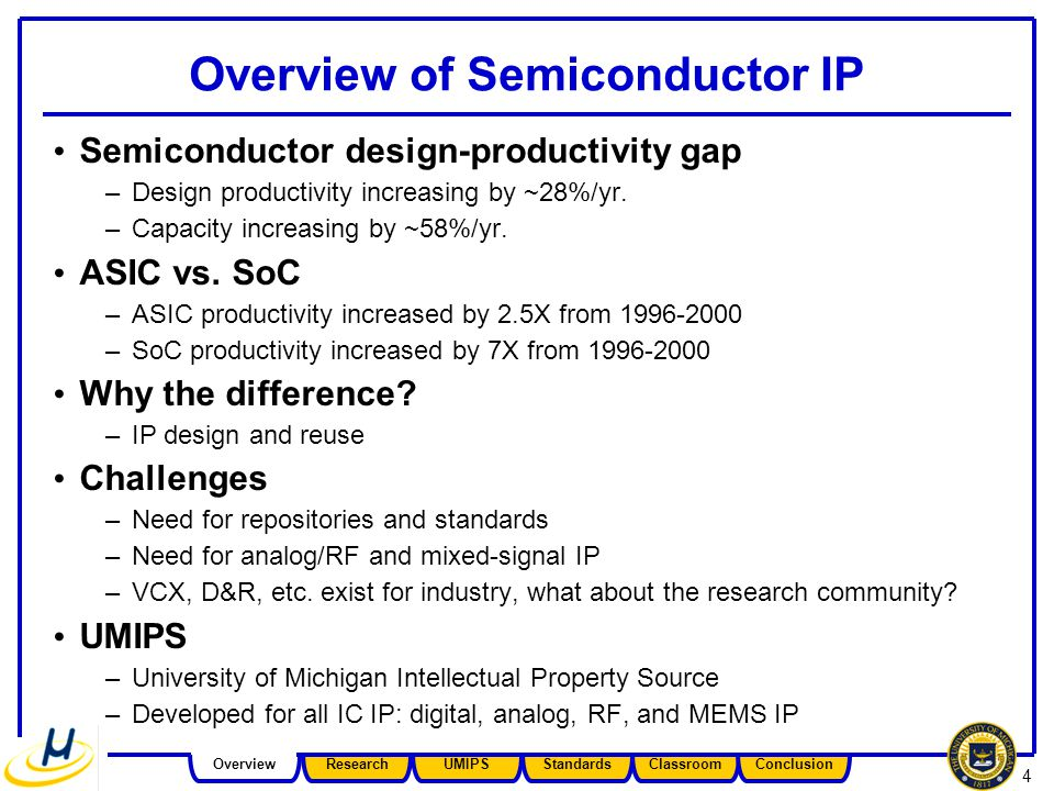 4 Overview of Semiconductor IP Semiconductor design-productivity gap –Design productivity increasing by ~28%/yr.