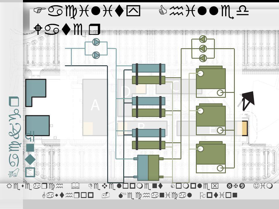Buildi ng Initial Electrical Demand (MVA) Reduced Electrical Demand (MVA) A2.52.0 B2.52.0 C21.7 D2.52.1 E2.52.0 CUP-2.3 Power Distribution Research & Development Complex X Jim Gawthrop - Mechanical Option Power Distribution