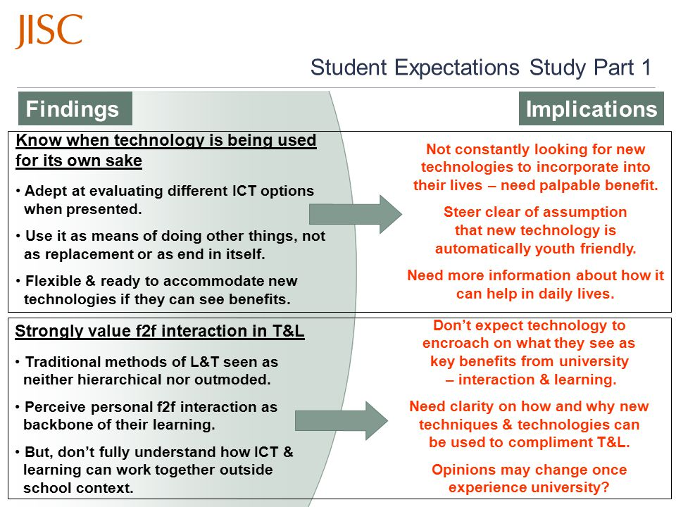 Joint Information Systems Committee Student Expectations Study Part 1 FindingsImplications Strongly value f2f interaction in T&L Traditional methods o