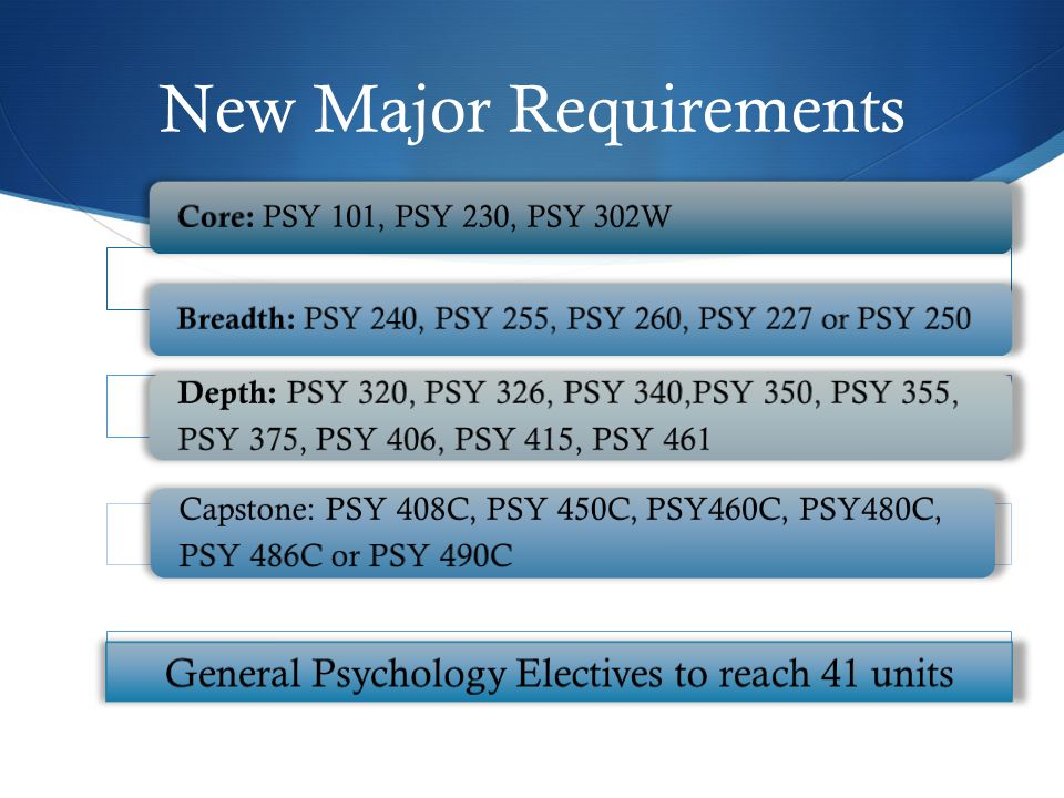 New Major Requirements Core: PSY 101, PSY 230, PSY 302W Breadth: PSY 240, PSY 255, PSY 260, PSY 227 or PSY 250 Depth: PSY 320, PSY 326, PSY 340,PSY 350, PSY 355, PSY 375, PSY 406, PSY 415, PSY 461 Capstone: PSY 408C, PSY 450C, PSY460C, PSY480C, PSY 486C or PSY 490C