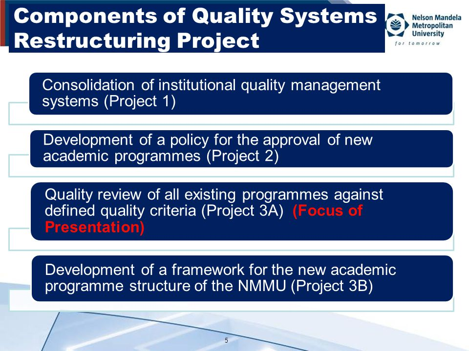 Components of Quality Systems Restructuring Project 5 Consolidation of institutional quality management systems (Project 1) Development of a policy for the approval of new academic programmes (Project 2) Quality review of all existing programmes against defined quality criteria (Project 3A) (Focus of Presentation) Development of a framework for the new academic programme structure of the NMMU (Project 3B)