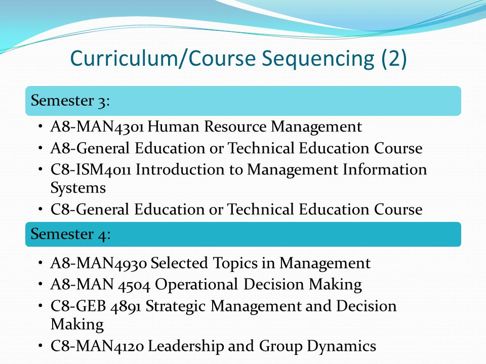 Semester 3: A8-MAN4301 Human Resource Management A8-General Education or Technical Education Course C8-ISM4011 Introduction to Management Information Systems C8-General Education or Technical Education Course Semester 4: A8-MAN4930 Selected Topics in Management A8-MAN 4504 Operational Decision Making C8-GEB 4891 Strategic Management and Decision Making C8-MAN4120 Leadership and Group Dynamics Curriculum/Course Sequencing (2)