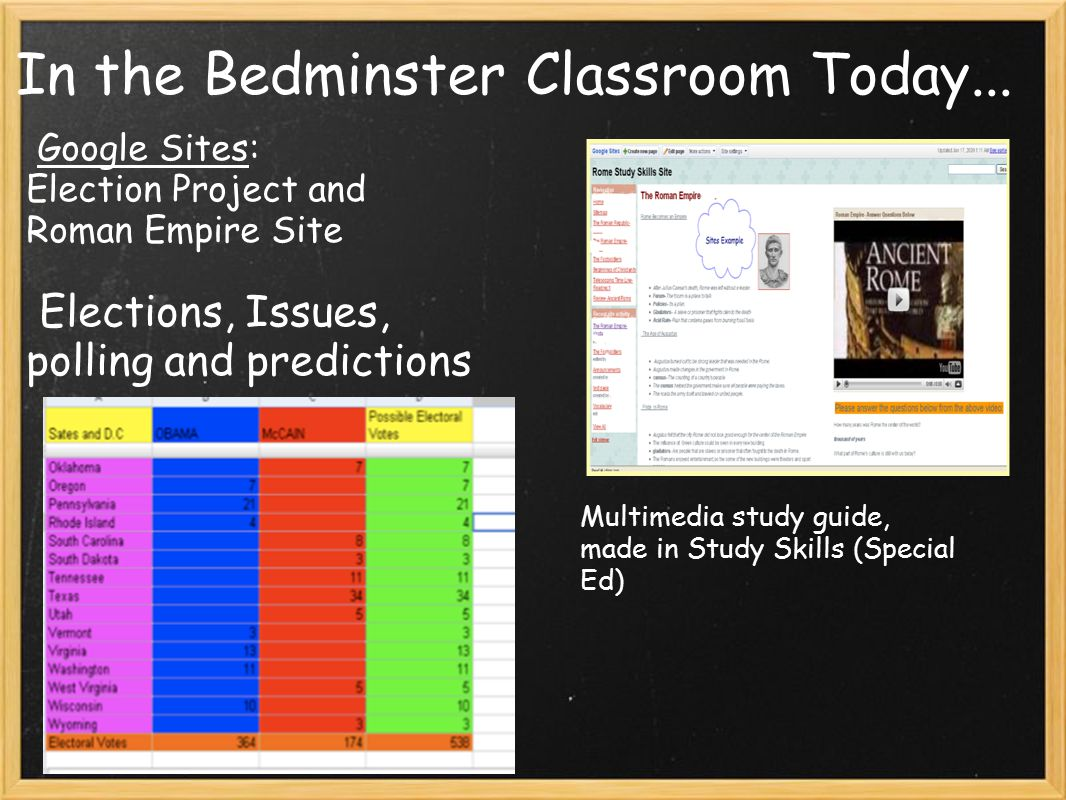 Google Sites: Election Project and Roman Empire Site Elections, Issues, polling and predictions Multimedia study guide, made in Study Skills (Special Ed) In the Bedminster Classroom Today...