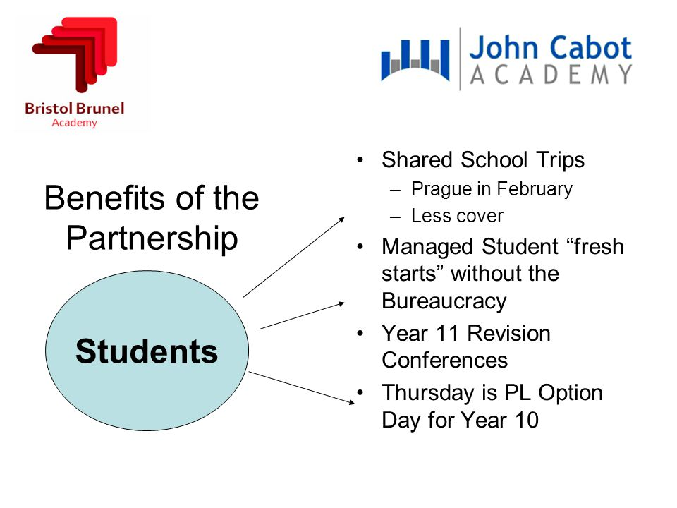 Benefits of the Partnership Shared School Trips –Prague in February –Less cover Managed Student fresh starts without the Bureaucracy Year 11 Revision Conferences Thursday is PL Option Day for Year 10 Students