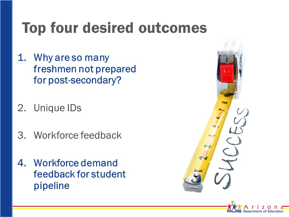 Top four desired outcomes 1.Why are so many freshmen not prepared for post-secondary? 2.Unique IDs 3.Workforce feedback 4.Workforce demand feedback fo