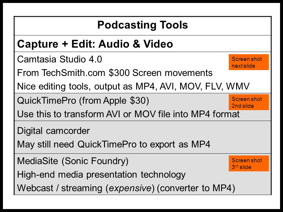 Podcasting Tools Capture + Edit: Audio & Video Camtasia Studio 4.0 From TechSmith.com $300 Screen movements Nice editing tools, output as MP4, AVI, MOV, FLV, WMV QuickTimePro (from Apple $30) Use this to transform AVI or MOV file into MP4 format Digital camcorder May still need QuickTimePro to export as MP4 MediaSite (Sonic Foundry) High-end media presentation technology Webcast / streaming (expensive) (converter to MP4) Screen shot next slide Screen shot 3 rd slide Screen shot 2nd slide