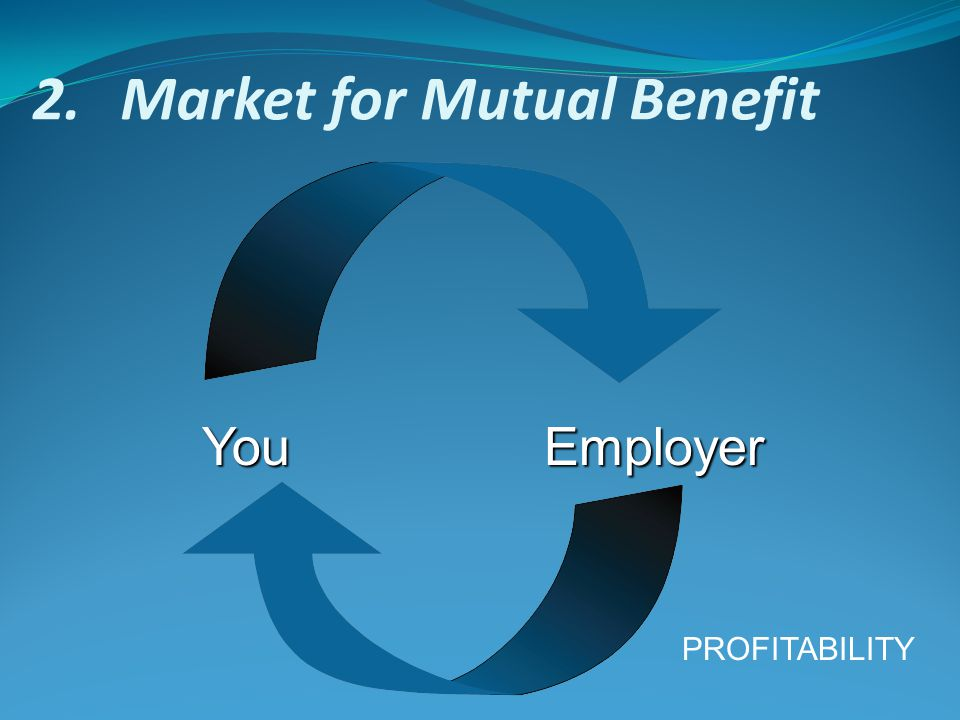 2.Market for Mutual Benefit You Employer PROFITABILITY