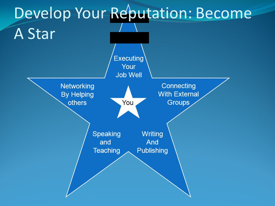 Executing Your Job Well Networking By Helping others Connecting With External Groups Speaking and Teaching Writing And Publishing You Develop Your Reputation: Become A Star