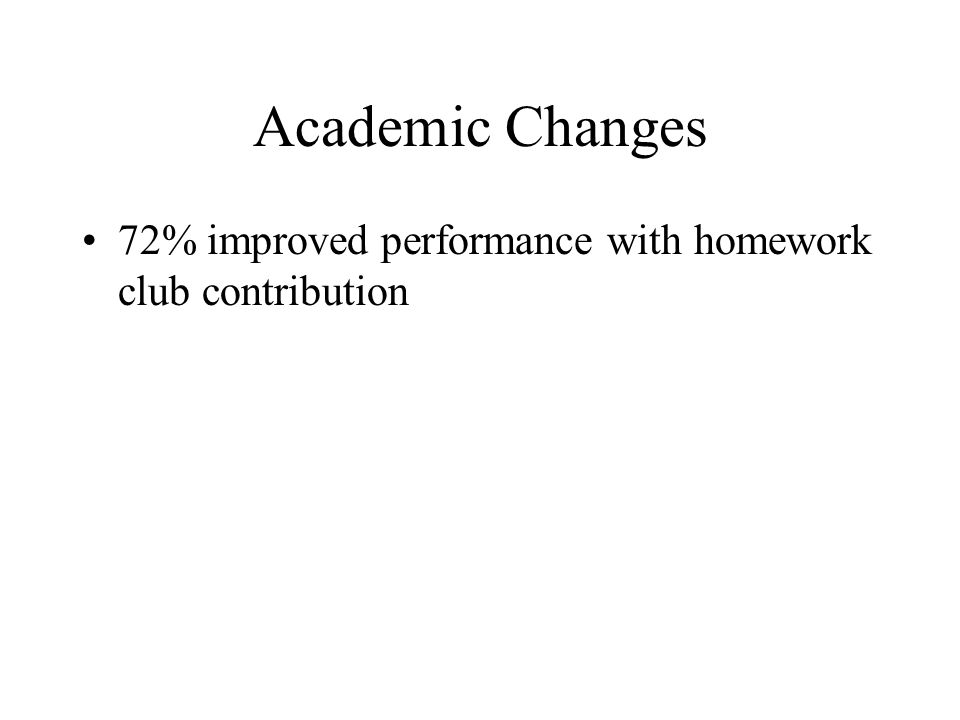 Academic Changes 72% improved performance with homework club contribution