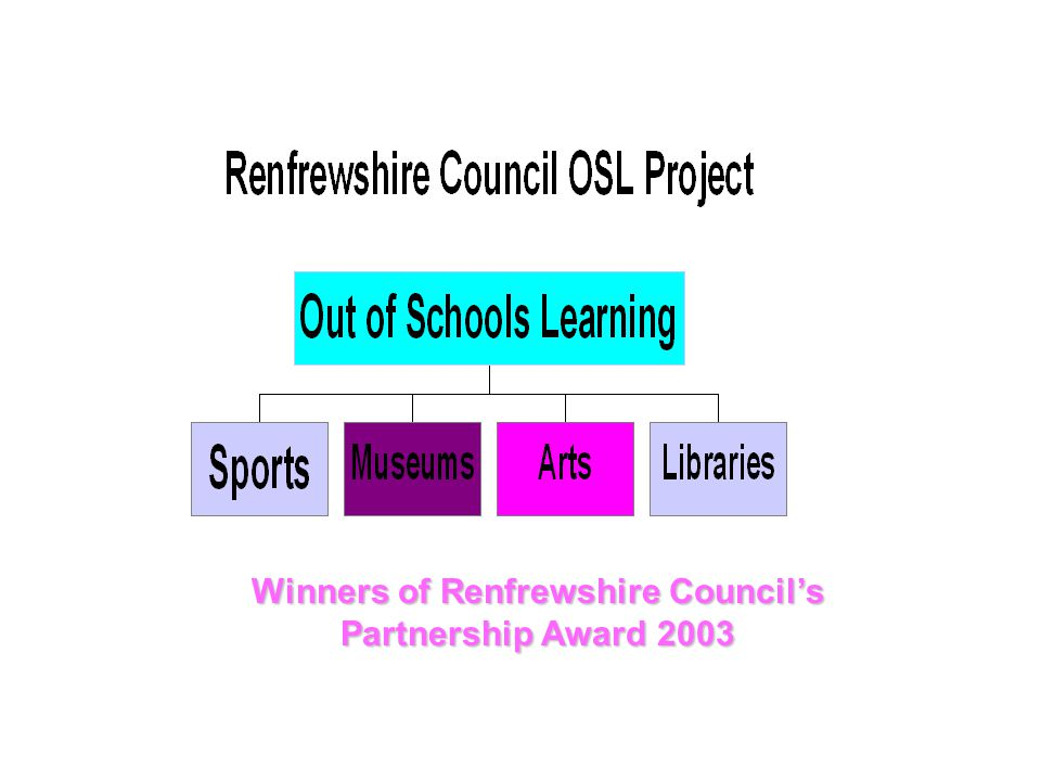 Winners of Renfrewshire Council's Partnership Award 2003