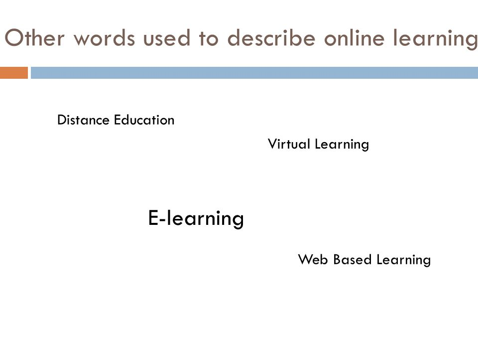 Other words used to describe online learning Distance Education E-learning Virtual Learning Web Based Learning