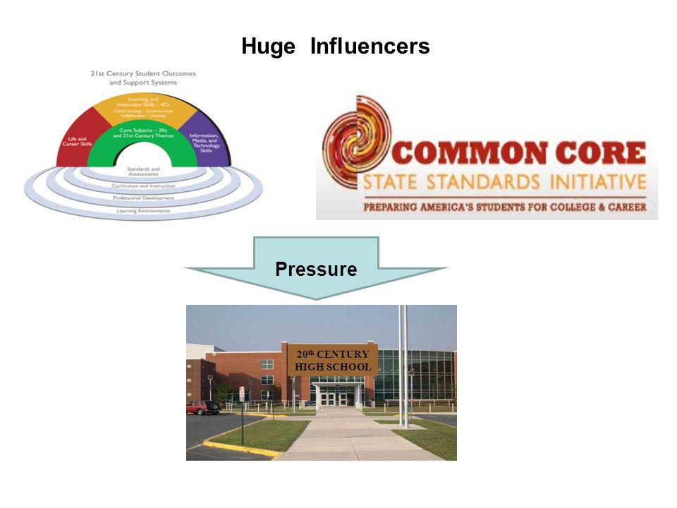 20 th CENTURY HIGH SCHOOL Pressure