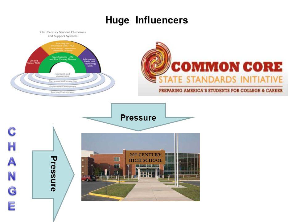 Huge Influencers 20 th CENTURY HIGH SCHOOL Pressure