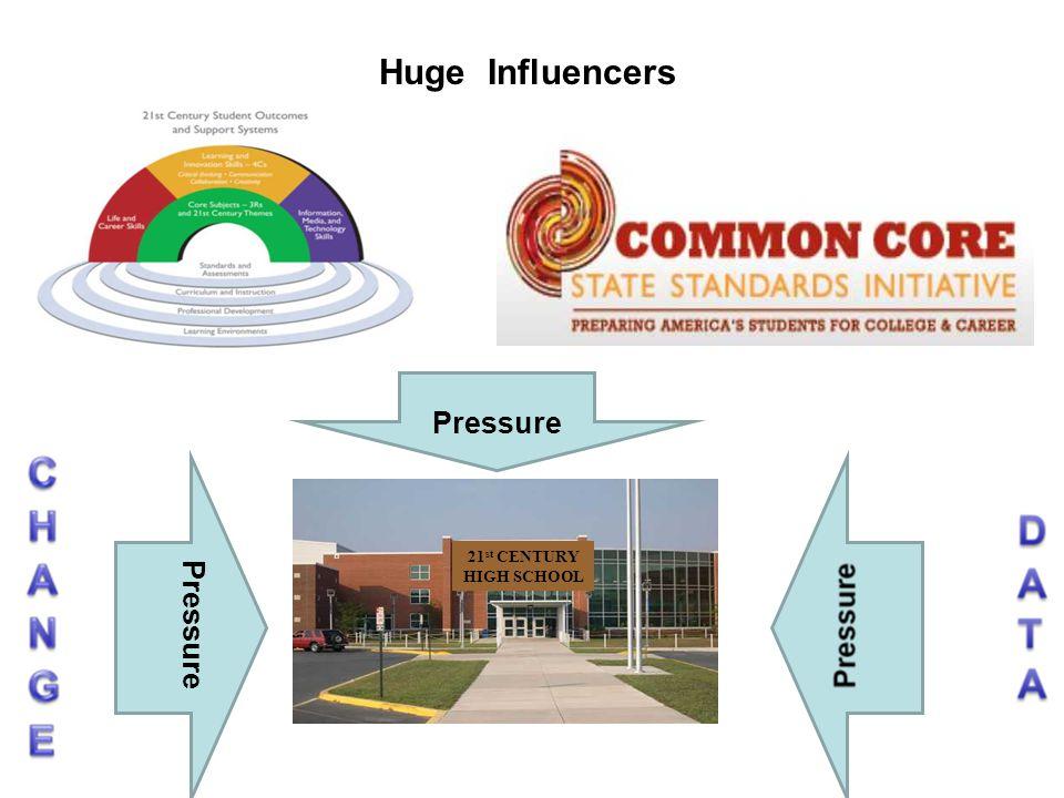 Huge Influencers 21 st CENTURY HIGH SCHOOL Pressure