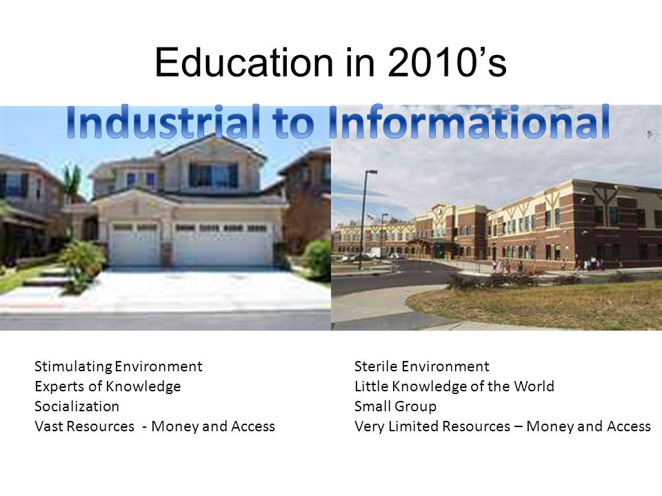 Education in 2010's Stimulating Environment Experts of Knowledge Socialization Vast Resources - Money and Access Sterile Environment Little Knowledge