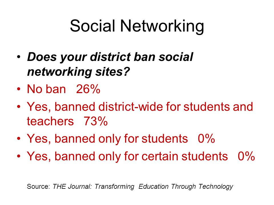 Social Networking Does your district ban social networking sites? No ban 26% Yes, banned district-wide for students and teachers 73% Yes, banned only