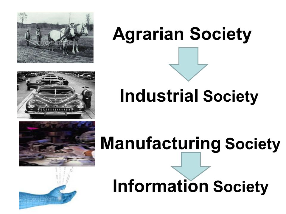 Agrarian Society Industrial Society Manufacturing Society Information Society