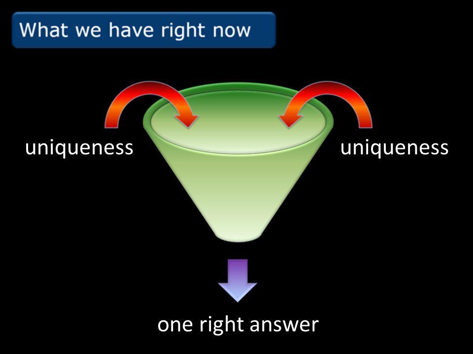 uniqueness one right answer