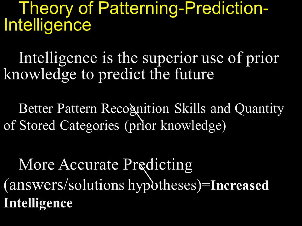Theory of Patterning-Prediction- Intelligence Intelligence is the superior use of prior knowledge to predict the future Better Pattern Recognition Skills and Quantity of Stored Categories (prior knowledge) More Accurate Predicting (answers/ solutions hypotheses)= Increased Intelligence