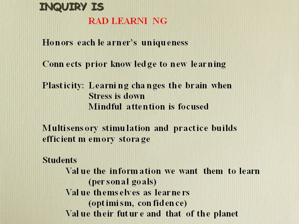 INQUIRY IS