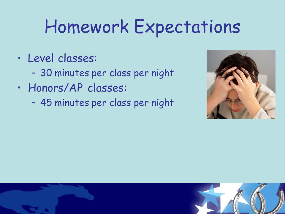 Homework Expectations Level classes: –30 minutes per class per night Honors/AP classes: –45 minutes per class per night