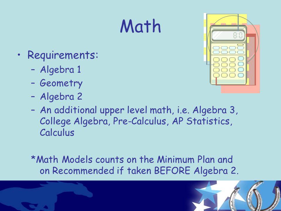 Homework Expectations Level classes: –30 minutes per class per night Honors/AP classes: –45 minutes per class per night