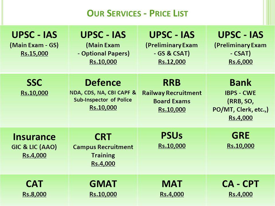 UPSC - IAS (Main Exam - GS) Rs.15,000 UPSC - IAS (Main Exam - Optional Papers) Rs.10,000 UPSC - IAS (Preliminary Exam - GS & CSAT) Rs.12,000 UPSC - IA