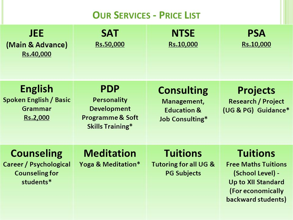 JEE (Main & Advance) Rs.40,000 SAT Rs.50,000 NTSE Rs.10,000 PSA Rs.10,000 English Spoken English / Basic Grammar Rs.2,000 PDP Personality Development Programme & Soft Skills Training* Consulting Management, Education & Job Consulting* Projects Research / Project (UG & PG) Guidance* Counseling Career / Psychological Counseling for students* Meditation Yoga & Meditation* Tuitions Tutoring for all UG & PG Subjects Tuitions Free Maths Tuitions (School Level) - Up to XII Standard (For economically backward students)