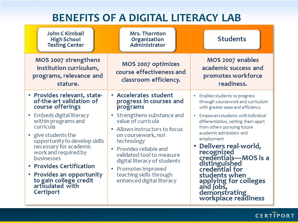 BENEFITS OF A DIGITAL LITERACY LAB John C Kimball High School Testing Center Mrs.