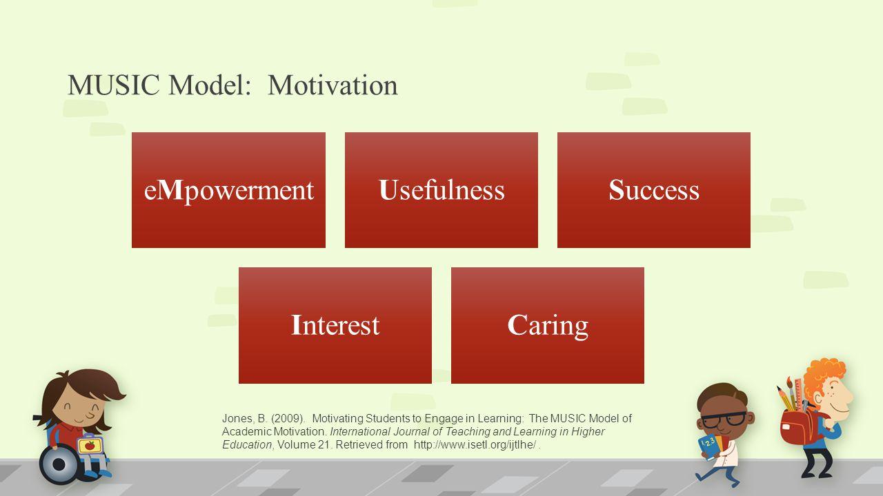 Motivation in Action….Dr.