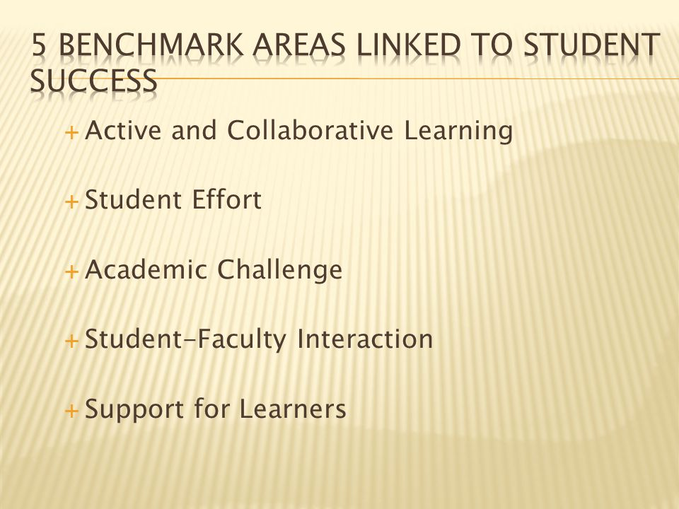  Active and Collaborative Learning  Student Effort  Academic Challenge  Student-Faculty Interaction  Support for Learners