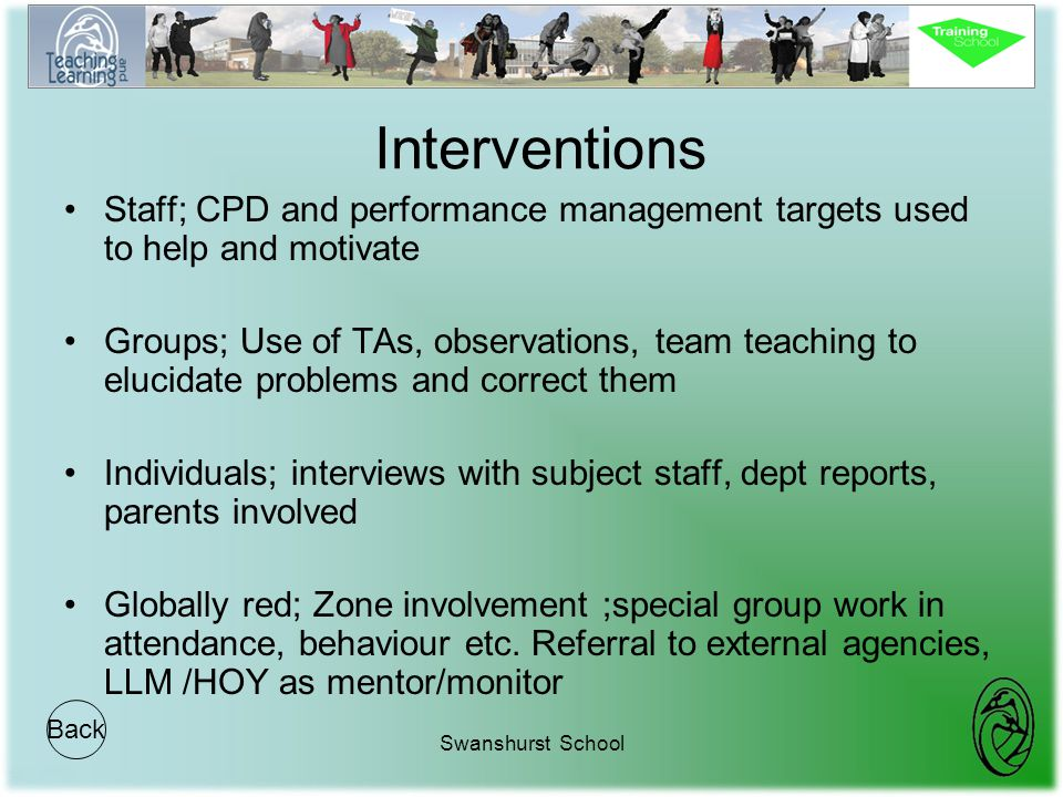 Swanshurst School Interventions Staff; CPD and performance management targets used to help and motivate Groups; Use of TAs, observations, team teachin