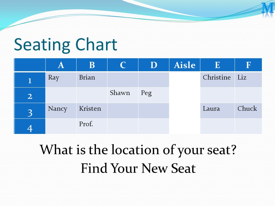 Seating Chart ABCDAisleEF 1 RayChristine 2 BrianPegLiz 3 NancyShawnChuck 4 Prof.PeterKristenLaura What is the location of your seat.