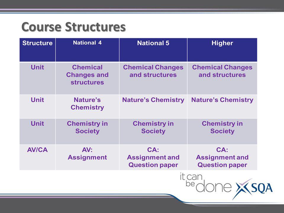 Course Structures Course Structures
