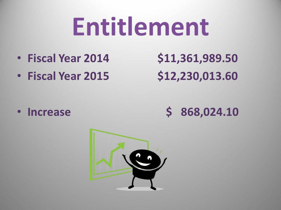 Entitlement Fiscal Year 2014$11,361,989.50 Fiscal Year 2015$12,230,013.60 Increase $ 868,024.10