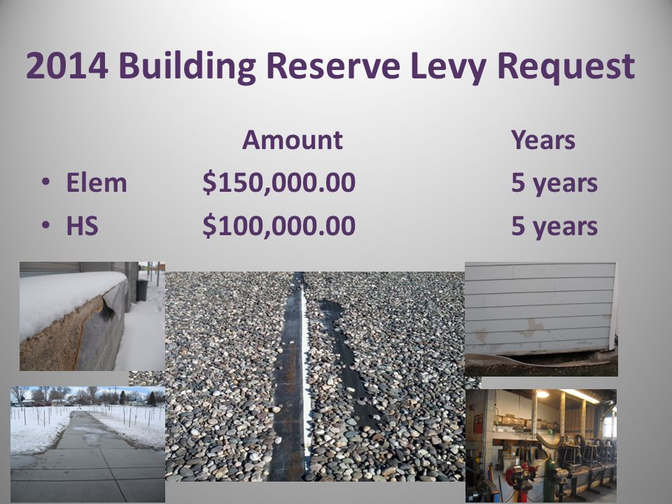 2014 Building Reserve Levy Request AmountYears Elem $150,000.00 5 years HS $100,000.00 5 years