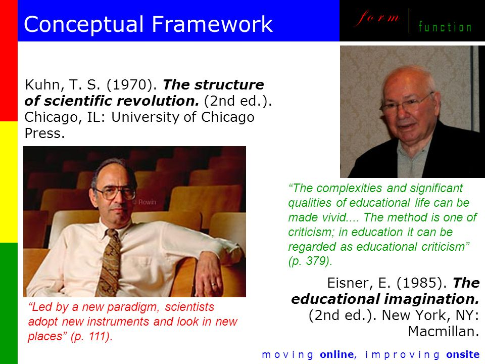 m o v i n g online, i m p r o v i n g onsite f o r m f u n c t i o n Theoretical Framework Constructivist Practice … as teachers made transitions from objectivist to constructivist oriented thoughts and behaviors their classroom practices changed radically (Lorsbach & Tobin, 1997, ¶ 17).