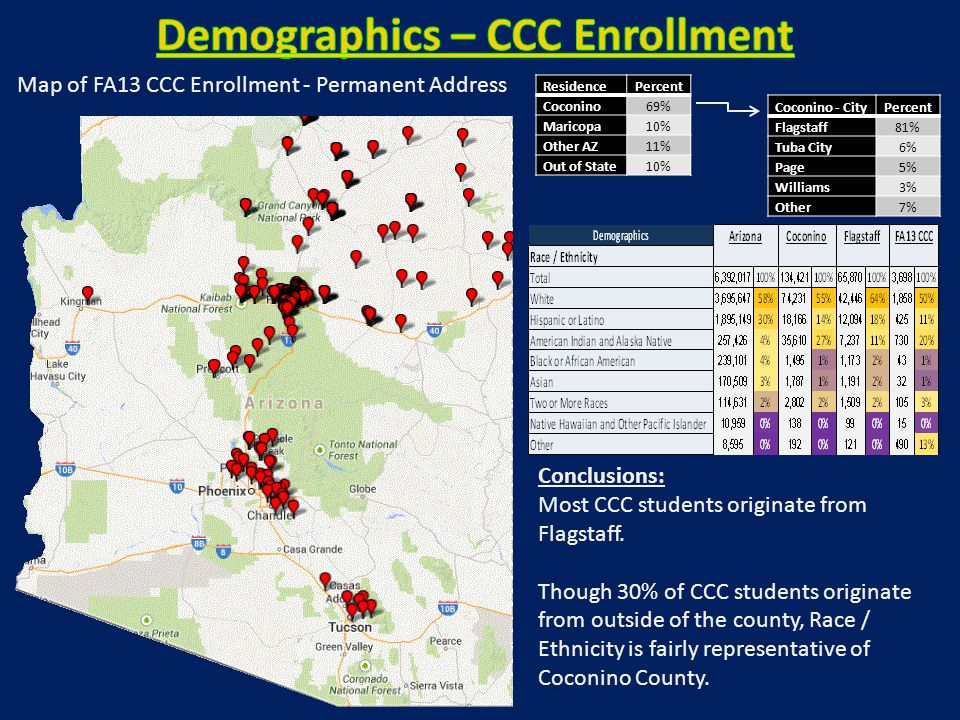 Map of FA13 CCC Enrollment - Permanent Address Conclusions: Most CCC students originate from Flagstaff.