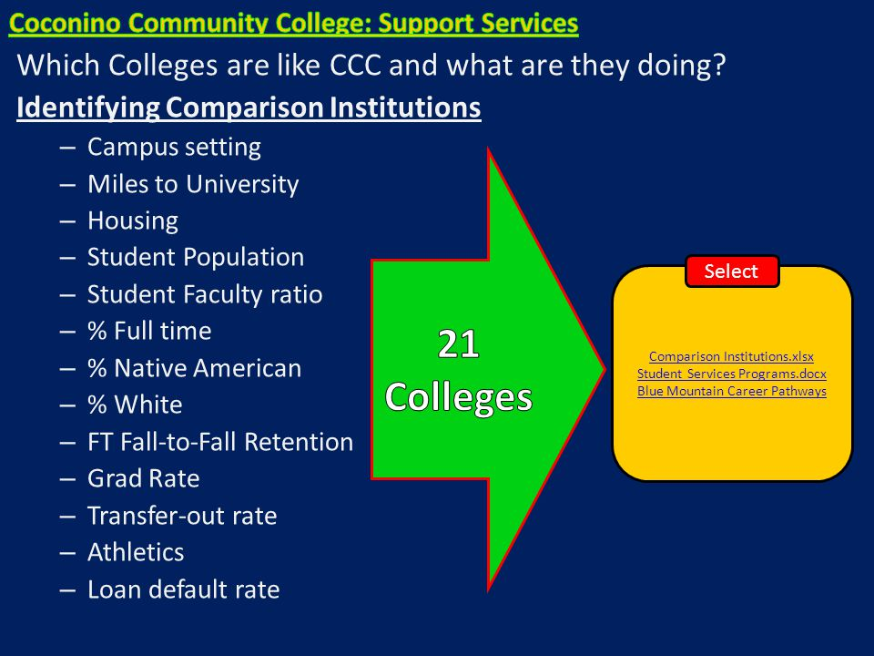 Which Colleges are like CCC and what are they doing.