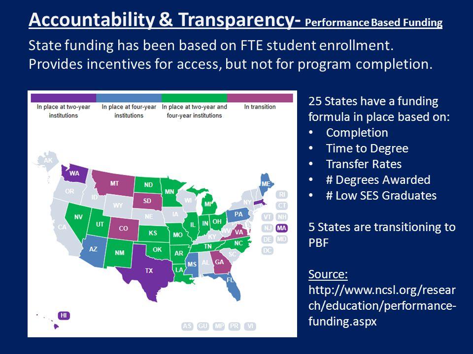 Accountability & Transparency - Student Aid Sources: http://projectonstudentdebt.org/2013_CDR_Spreadsheets.vp.html http://www2.ed.gov/offices/OSFAP/defaultmanagement/cdr.html https://www.nslds.ed.gov/nslds_SA/defaultmanagement/search_cohort_3yr2010.cfm Associates Degree has the Largest Default Rate 18% AZ 2010 Public Community College AVG Default = 24% CCC's 2010 3 YR Default = 23% No Loans