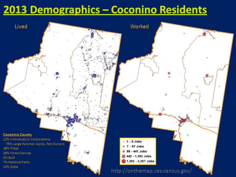 http://onthemap.ces.census.gov/ LivedWorked Coconino County 12% Individuals or Corporations 75% Large Ranches Aprox. Ten Owners 38% Tribal 28% Forest